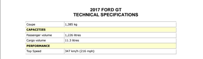 FordGT2017données3
