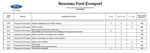 NouveauFordEcosortpage3