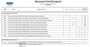 NouveauFordEcosortpage6